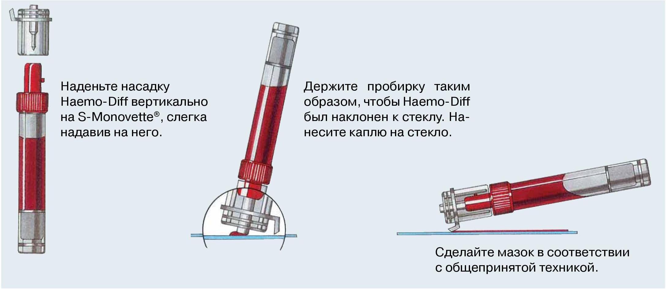 Haemo-Diff - это быстрое получение мазка и защита от инфицирования
