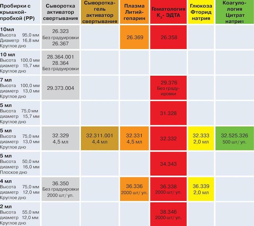 PCR-2.ps.l